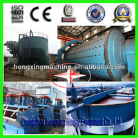 China Manufacture Ball Mill, Ball mill prices, Ball grinding mill