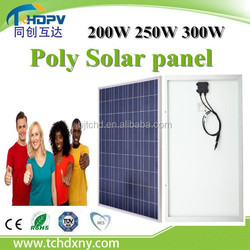 Made in China Manufacturer Grade A 250w polysilicon solar panel