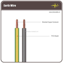 India Electrical Wires