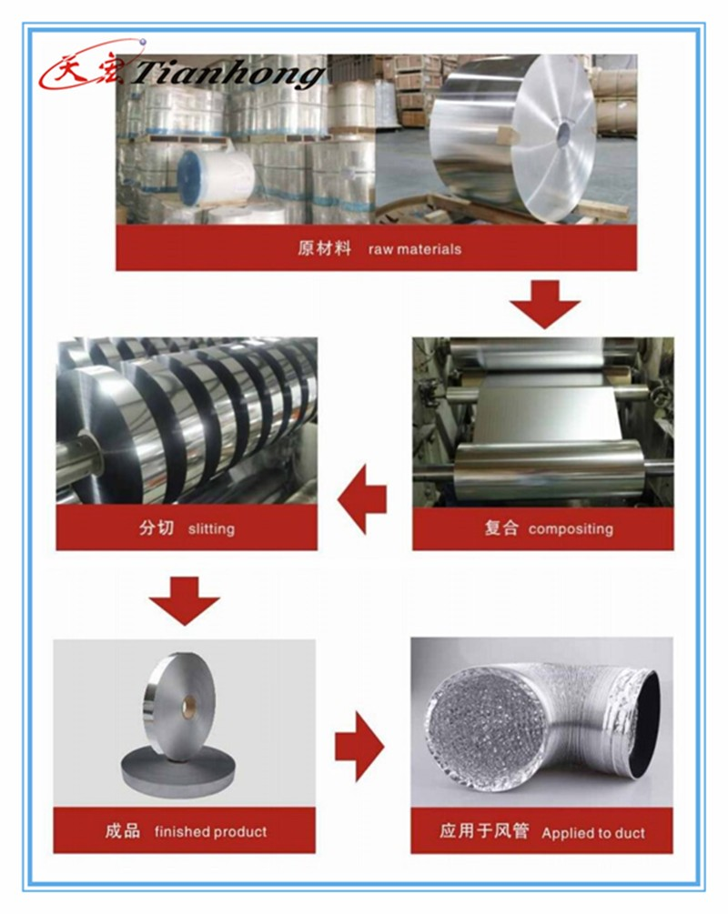 production process 800x1000.jpg