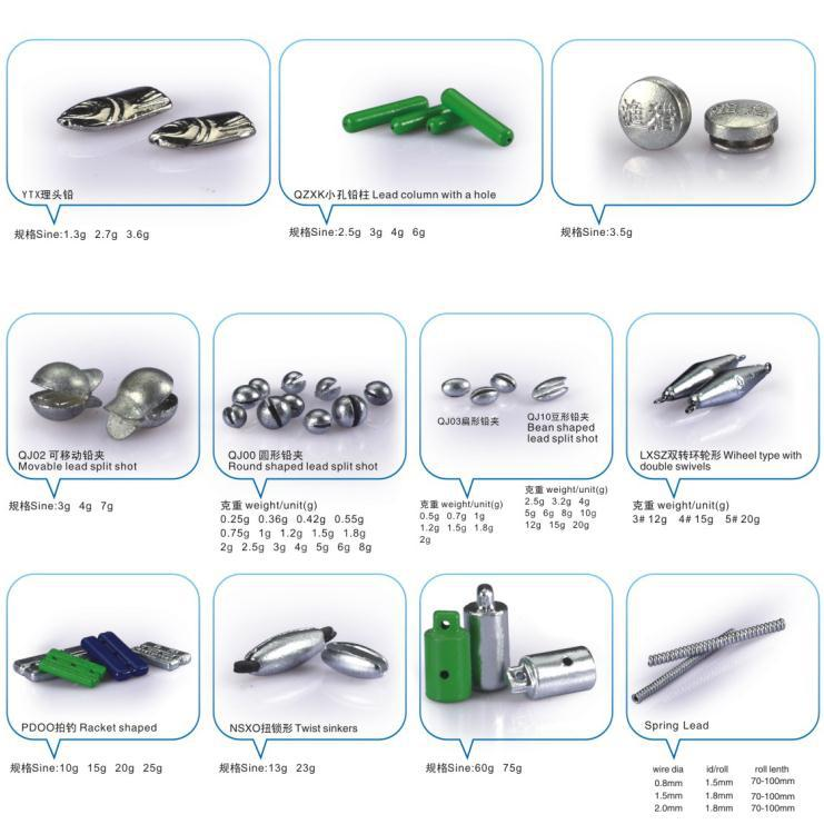 Types of fishing sinkers pictures to pin on pinterest for Types of fishing sinkers