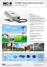 APE-2401gV1H Real Time Wireless Video Transmitter