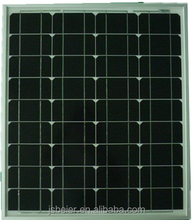 45W/50W/55W/60W Mono solar panel/module China Manufacturer high efficiency for LED Street light, gird and off-grid PV plant