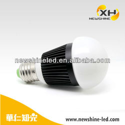 360 Degree LED Lens