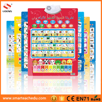 Different Models Wall Chart For Children Education, Doll For Kids Play Story, Learning Toy