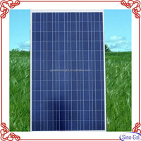 Energy saving cheap solar panel price for sale