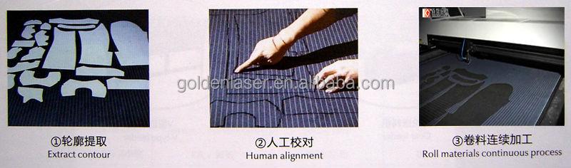garment with stripes & plaids cutting 800 6-10