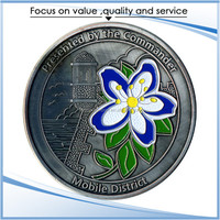 Alibaba Wholesale Copper Customized challenge coin