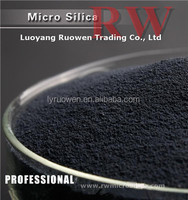 China Industrial Grade Fumed Silica Sio2 for Coatings