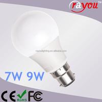China price 2014 new bulb light, soft white light bulb vs daylight, cheap led bulb e27 dimmable
