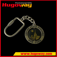 Spinning Key Chain High wholesale Metal Crafts round blank acrylic keychain