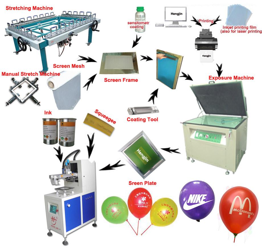 balloon air machine for sale