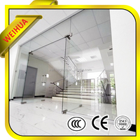 door plastic and glass use tempered glass with CE/CCC/SGS/ISO