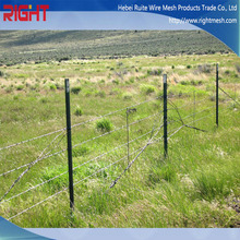 How New Products for 2015 Products High Quality Hot-Dipped Galvanized Field/Farm/Grassland Fencing (Factory)