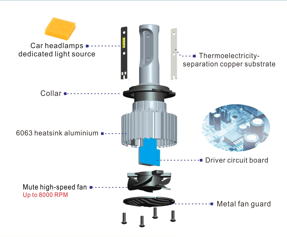 H7 heating dissipation.jpg
