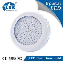 new products 201 5wholesale led light grow light new adjustable led grow light full spectrum