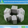 Cost Saving Energy Saving Light Weight Fireproof Precast Concrete Wall Cement Sheet Thickness
