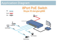 PoE 8 port switch module
