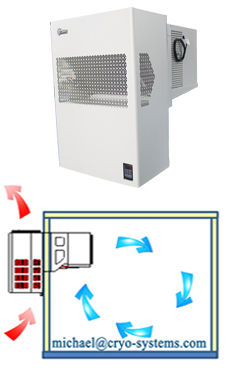 Air de refroidissement marche en chambre froide magasin for Temperature chambre froide fruits et legumes