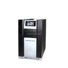 pv 1600w solar panel modules price
