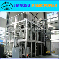 Recycling Equipment PE Battery Separator Production Line