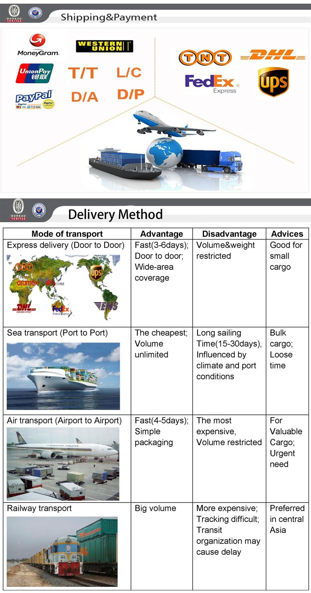 delivery method1.jpg