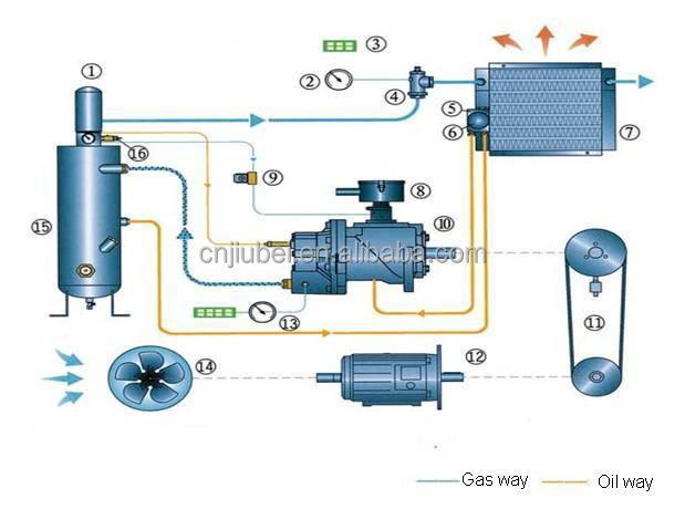 Atlas Copco Compressed Air Piping Diagrams Wiring Diagram