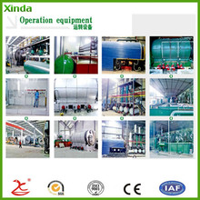 Green Energy Top Technology 24 hours Non-stop Continuous Recycling Waste Tyre /rubber/plastic into Fuel Oil Pyrolysis Plant