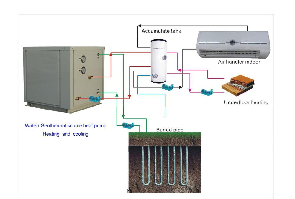 chilled water system design manual