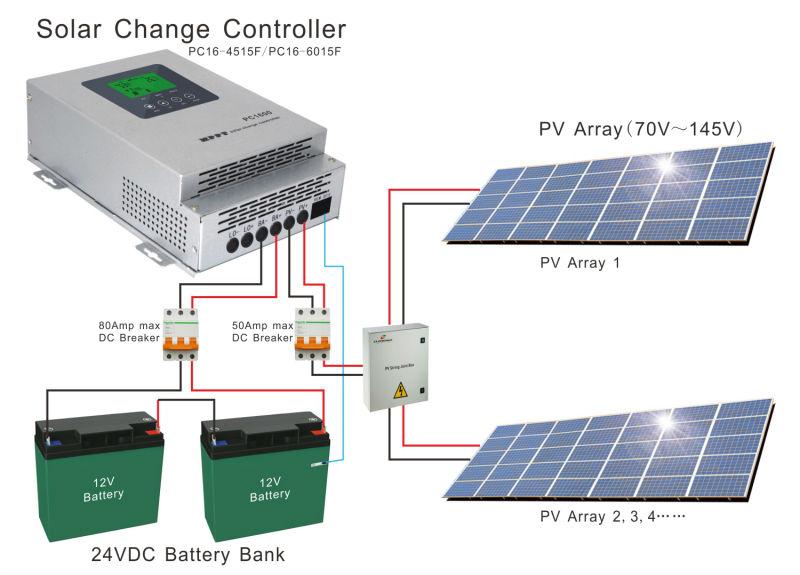 20a 30a 40a Hybrid Solar Inverter Lcd Led Mppt Solar