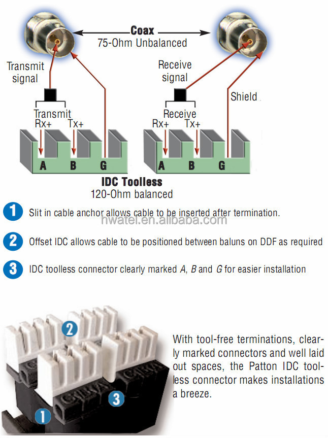 Krone ethernet connector diagram product wiring diagrams 75 ohm to 120 ohm balun converter idc krone bnc male ericsson rh wholesaler alibaba com cat5 rj45 wiring diagram ethernet cable diagram asfbconference2016 Choice Image