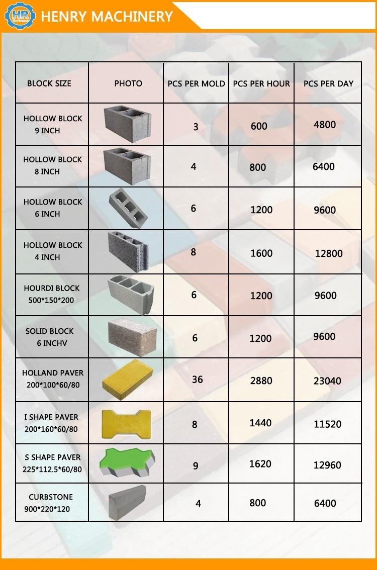 La fabrication de briques machines vente au kenya qt4 15 autoamtic presse hydraulique machine pour