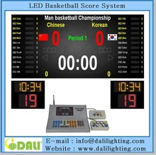 Hot selling full color basketball scoreboard pictures
