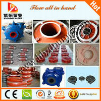 10/8HH slurry pump parts - replaced parts (CE ISO certified)