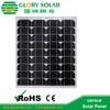 The Solar Panels Solar Energy Home Solar Systems Solar Pannel