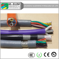 rubber or pvc sheathed super flexible battery cable electrical cable
