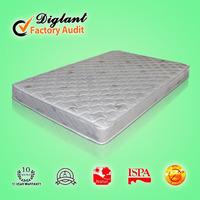 pocket comfort royal coil spring ripple mattress