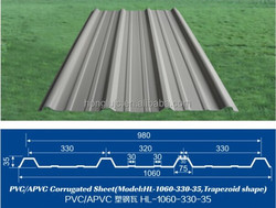 pvc thermoformable sheet/laminated PVC sheet/plastic pvc roofing sheet for shed
