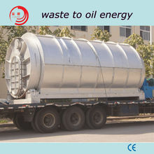2014 New design CE/ISO certificate waste plastic&rubber tyre oil refining plant