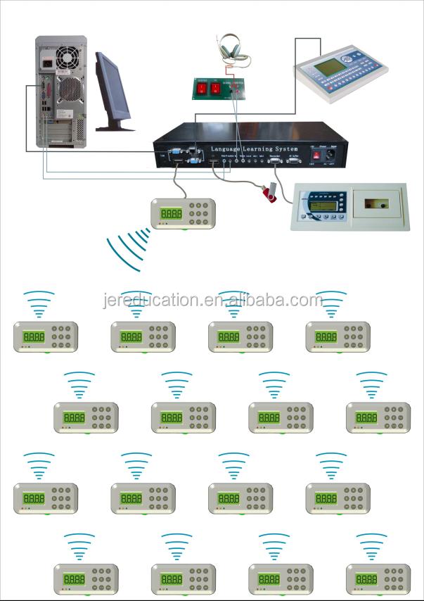 wireless language lab.png