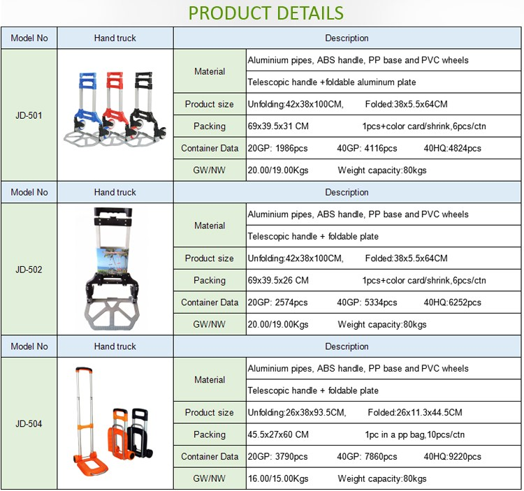 Products details-Hand truck.jpg