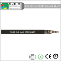 shanghai maosheng cable wire oil resistance