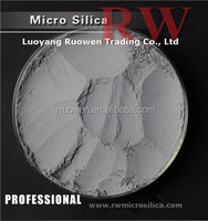 price for micro silica fume silica powder for Waterproof heat insulation mortar
