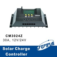 solar pump controller LCD display with USB with CE ROHS good price