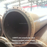 18 inch steel UHMWPE composite tube