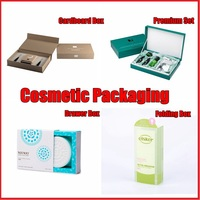 Cosmetic Storage Box Nail Polish Boxes, Cheap Unprinted Packaging Box Manufacturer
