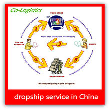 nigeria DHL express delivery service ---Selina(skype:colsales32)