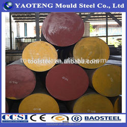 c45 steel data sheet