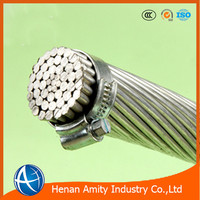 ACSR Conductor AAC ACSR Conductor/Aluminum Alloy Strand Conductor AAC,Cable and Wire