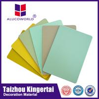 Alucoworld aluminum composite panel acp sheet acm building construction materials